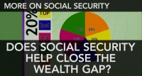 The Real Social Security Crisis Is Income Inequality